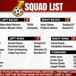 Black Stars Coach C.K Akunnor named a 30 man squad for a double header friendly against Morocco and Ivory Coast
