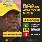 Black Meteors Shipped 15 goals in their Asian tour